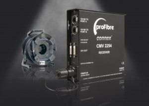 proFibre optisches Übertragungssystem von publitec